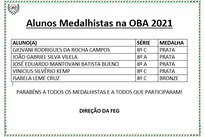 Medalistas OBA 2021